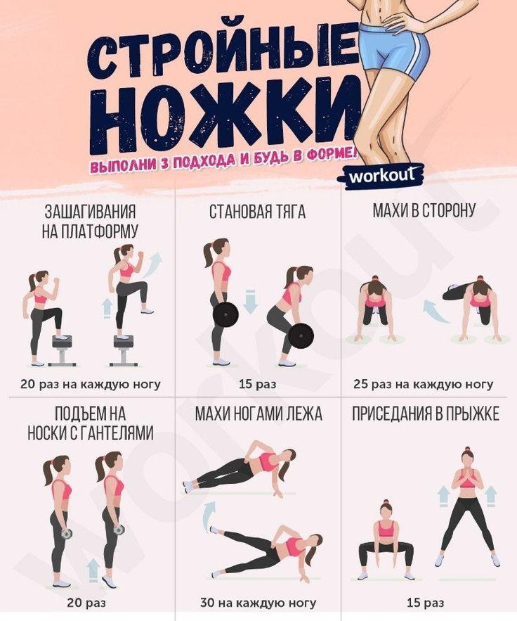 Домашняя Тренировка Для Похудения. Упражнения для быстрого похудения в домашних условиях