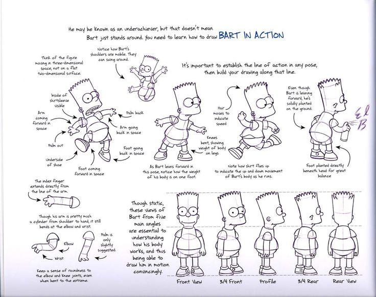 Como dibujar a los simpsons