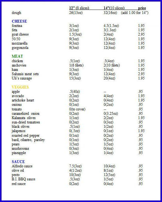 Weight Watchers Points Chart Printable | Weight Watchers Charts | Healthmad