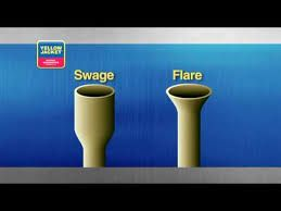 Image result for swaging tool large pipes
