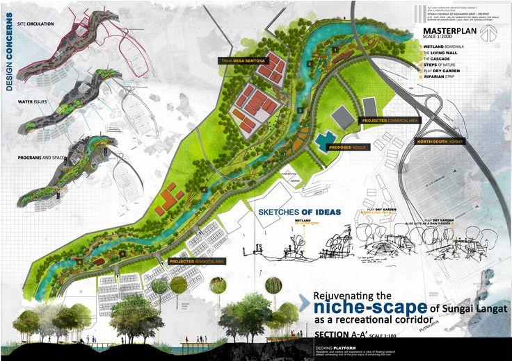Landscape architecture design thesis