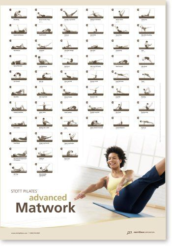 Stott Pilates Advanced Matwork Wall Chart (bestseller)