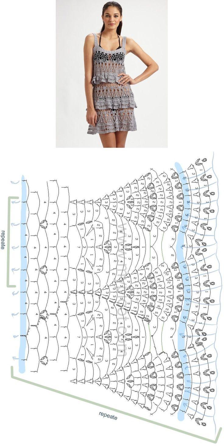 Saídas de praia de crochê   Confira modelos, gráficos e receitas