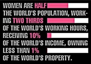 From Couture Purpose's board    What powerful data!