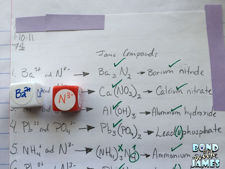 Blogging with Bond with James: Ionic Nomenclature Dice Activity