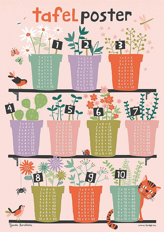 Tafel poster - Multiplication table poster by Tjarda Borsboom Now available in my Etsy shop TjardaBorsboom