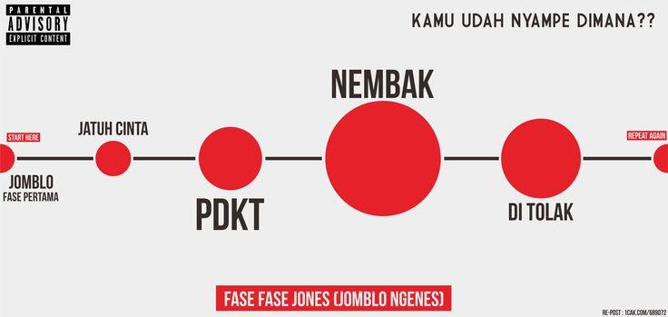 Fase fase jones, re-post from 1.cak.com