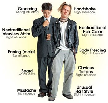 100 best images about Interview Attire for Him on Pinterest | Tips ...