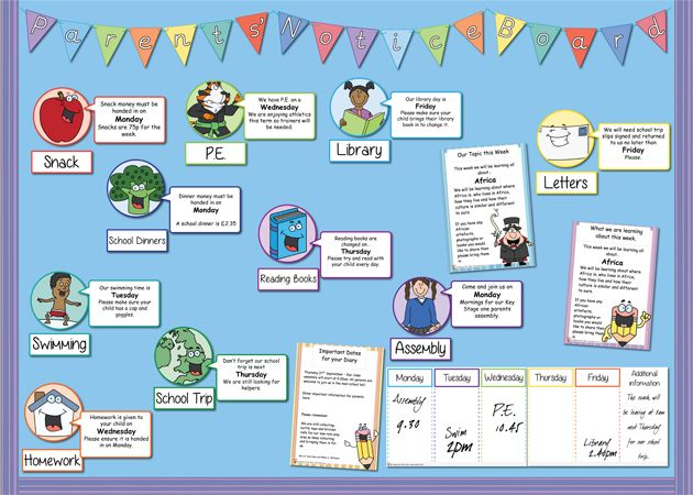 Classroom Layout Ideas Ks1 : Teacher s pet free classroom display resources for early