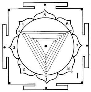 the occult power of freemasonry smolyaninov pdf