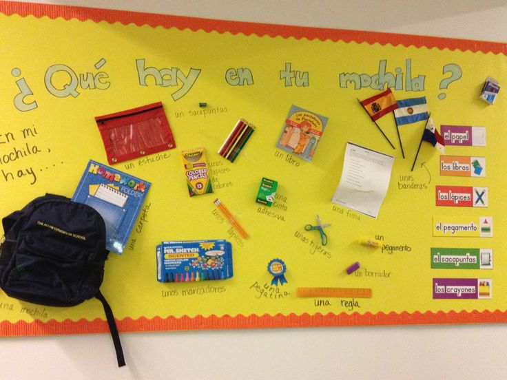 Modern Language Classroom Displays ~ Qué hay en tu mochila bulletin board ideas pinterest