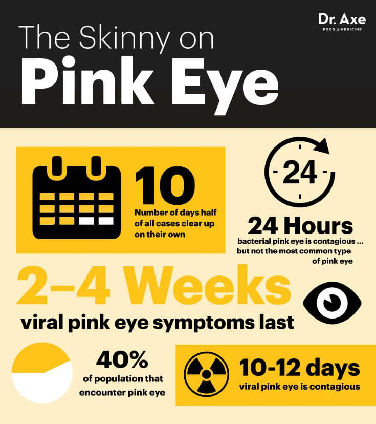 The skinny on pink eye symptoms - Dr. Axe http://www.draxe.com #health #holistic #natural