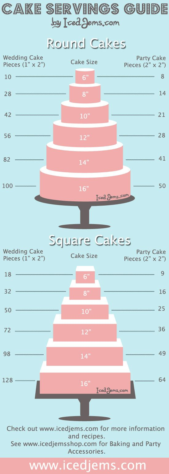 29 best Cake images on Pinterest | Cakes, Birthdays and Creative cakes