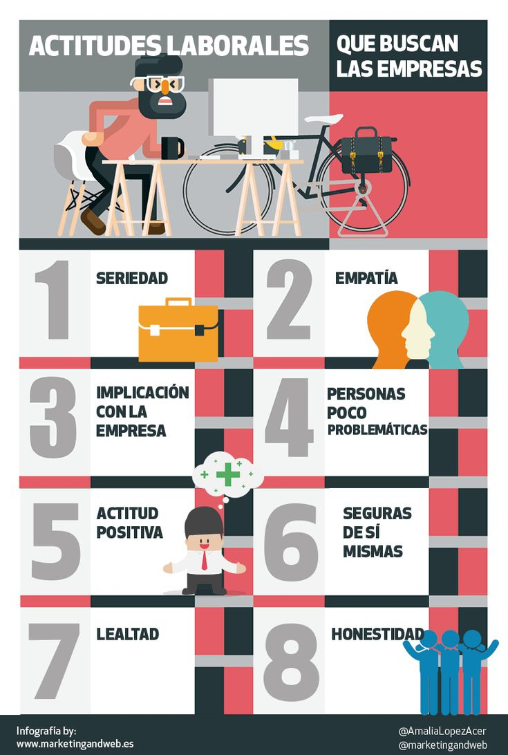 8 actitudes laborales que buscan las empresas #CV #RRHH