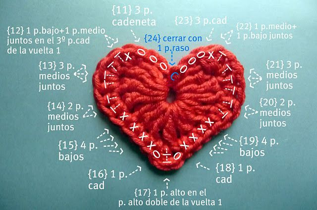 Spanish Craft Revolution: Cómo hacer un corazón de ganchillo - How to make a crochet heart