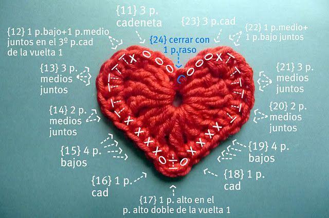 Spanish Craft Revolution: Cómo hacer un corazón de ganchillo - How to make a crochet heart