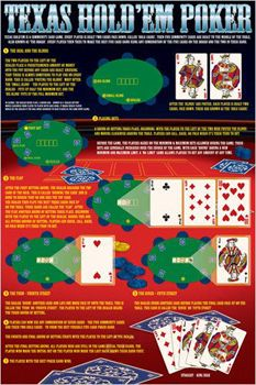 Texas holdem pre flop hand odds