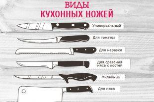 Обращаем внимание на лезвие, материал и рукоятку ножа