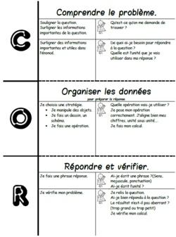C.O.R:comprendre, organiser et répondre, résolution problèmes, stratégies, Cp, Ce1, Ce2, Cm1, Cm2