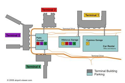 FLL International Airport Terminals Map