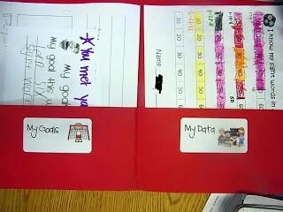 Data and goal setting folder