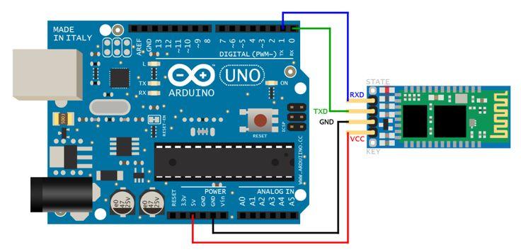 Conexión de un módulo HC-06 a Arduino