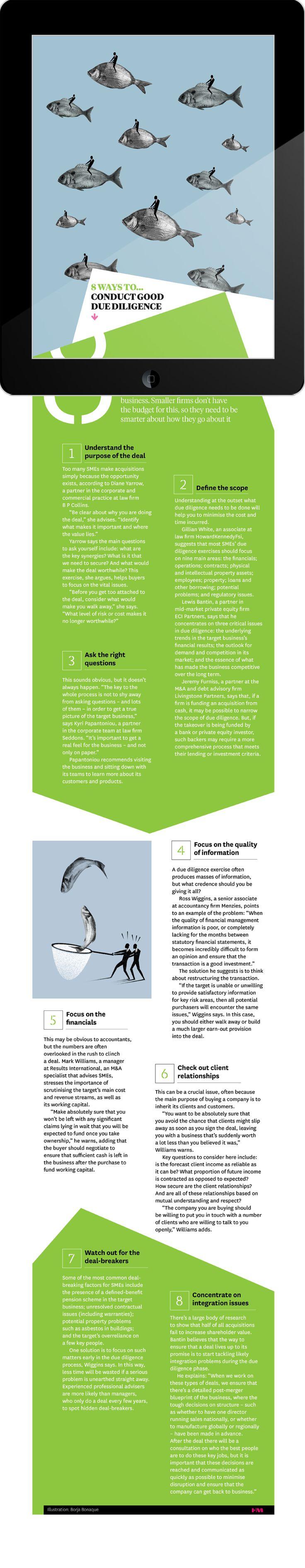 Financial Management magazine app by Seven for CIMA. Creative Director Michael Booth Art Director Simon Campbell Designer Josh Farley