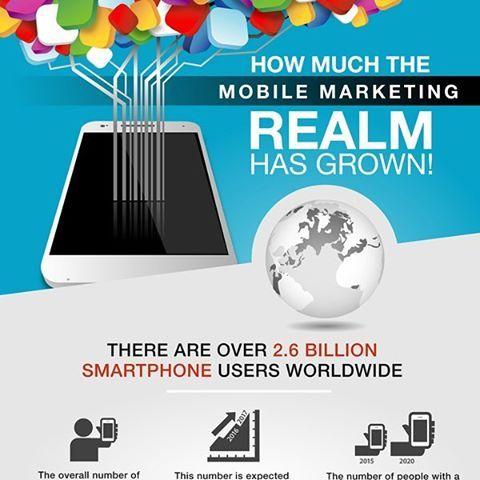 #Infographic : de #fenomenale #groei van #mobiele #marketing  https://www.emerce.nl/nieuws/infographic-fenomenale-groei-mobiele-marketing
