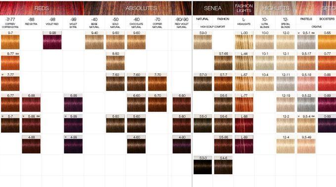 Igora Royal Color Chart Schwarzkopft  Color Formulas  Pinterest  Colors C
