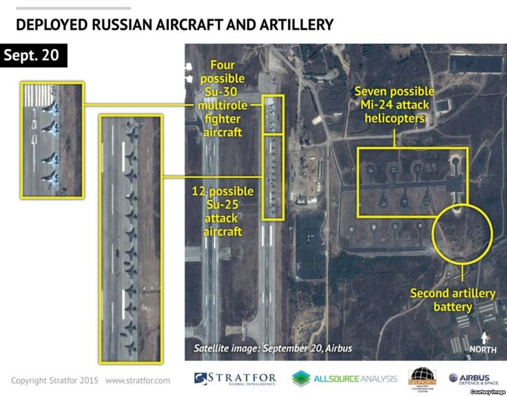 Russian aircraft at the Bassel al-Assad air base near Latakia, Syria (Photo by Stratfor, a geopolitical intelligence and advisory firm based in Austin, Texas):