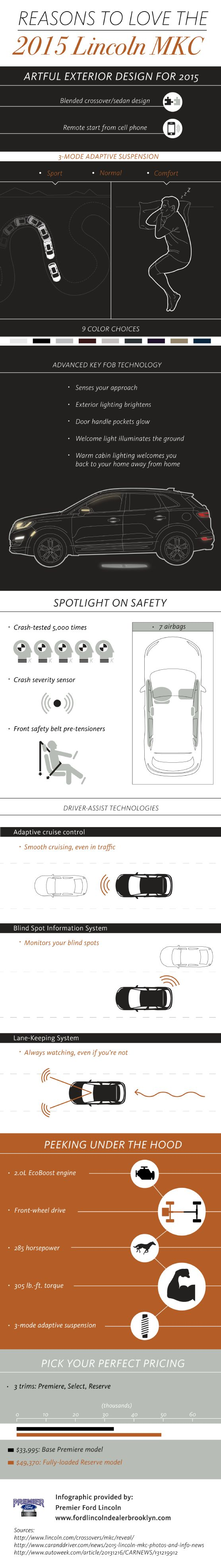 Driving should be enjoyable, not a chore! That is why the 2015 Lincoln MKC features a number of driver-assist technologies that create a safer and more enjoyable time on the road. Learn about them by clicking over to this infographic from a Lincoln dealership in Brooklyn.