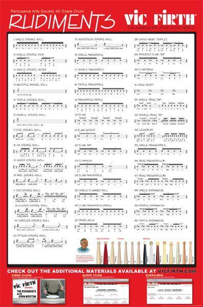 Percussive Arts Society 40 Snare Drum Rudiments