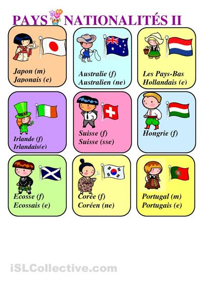 French: the names of countries and their people