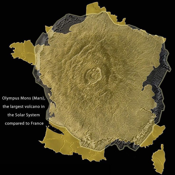 Olympus Mons largest volcano in Solar System