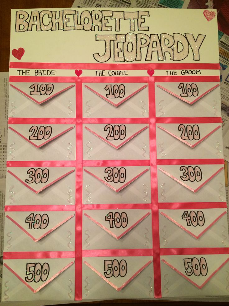 Bachelorette Jeopardy for the Bachelorette Party!