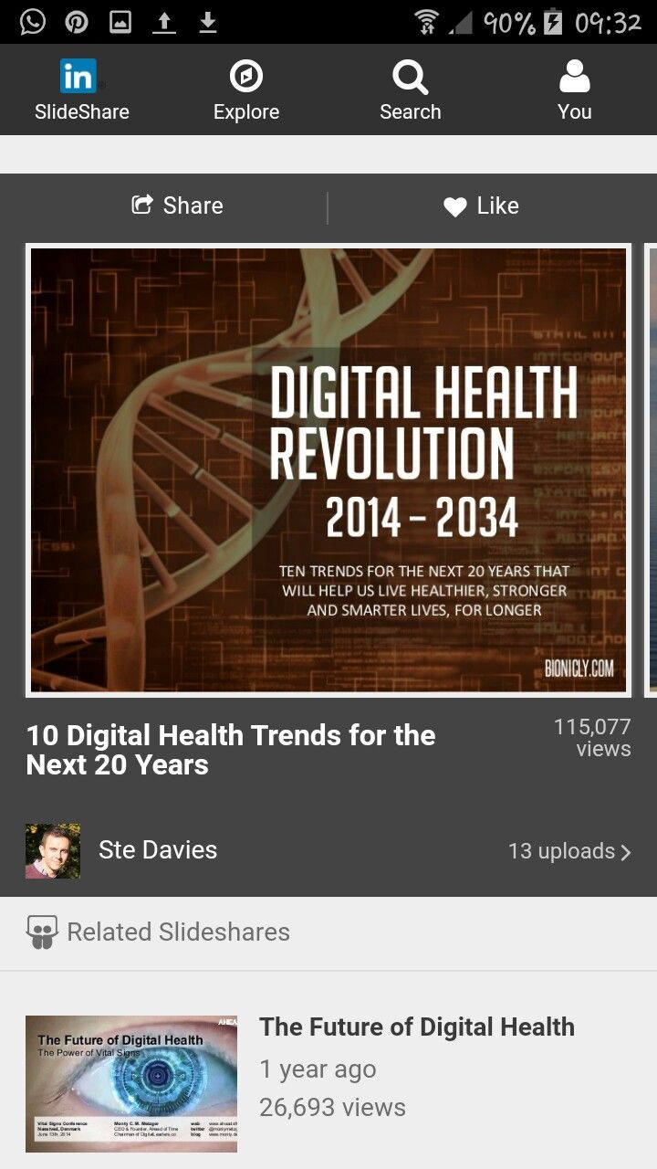 Digital health trends