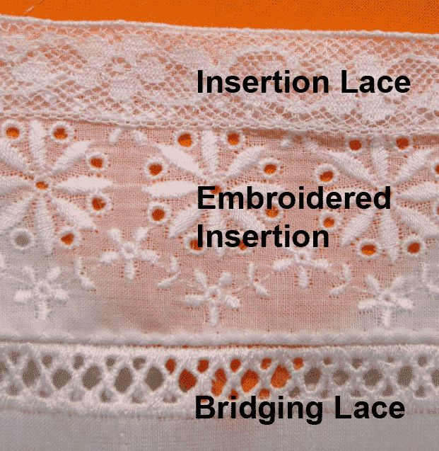 Sew Chicago  Inspiration: Heirloom sewing lace  elements