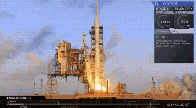 SpaceX successfully launches NROL-76 U.S. military satellite | TechCrunch