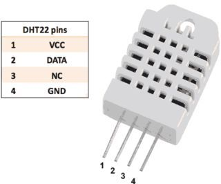 The DHT-22 (also named as AM2302) is a digital-output relative humidity and temperature sensor. It uses a capacitive humidity sensor and a thermistor to measure the...