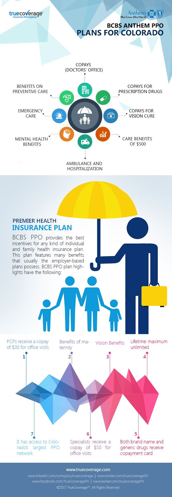 Affordable Colorado health insurance | Affordable health ...