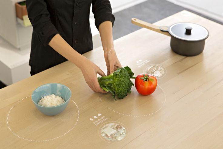 2025 年你會在怎樣的廚房裡做飯?讓 IKEA 告訴你! » ㄇㄞˋ點子