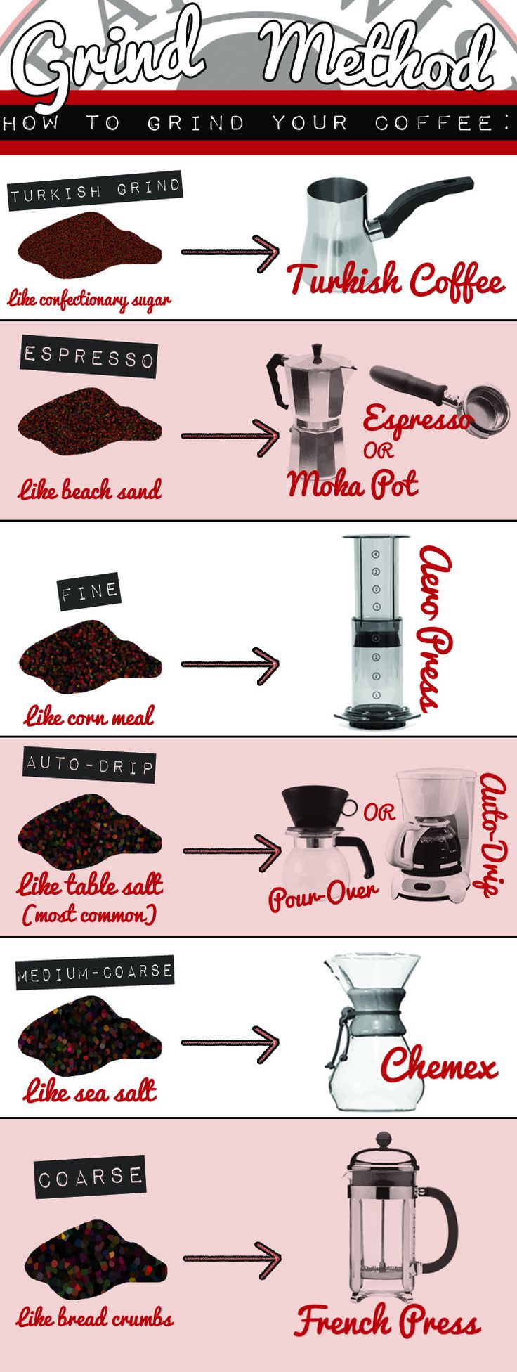 Death Wish Coffee The World's Strongest Coffee Presents: How To Grind Your…