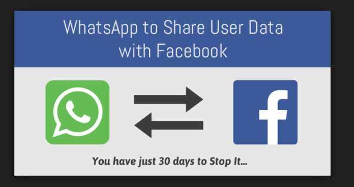 All possible methods to ensure your privacy in WhatsApp is discussed in this session.Top ways to stop or prevent WhatsApp Data sharing is detailed.