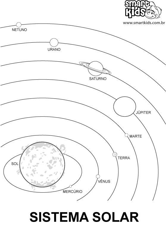 sistema solar para colorear y completar