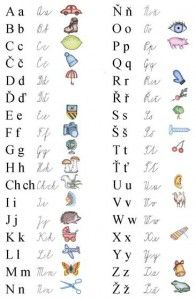 abeceda-prehled tvaru