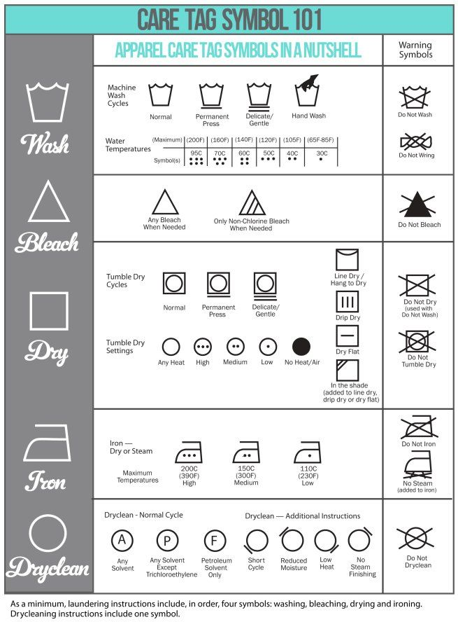 laundry care symbols from taglessthreads.com
