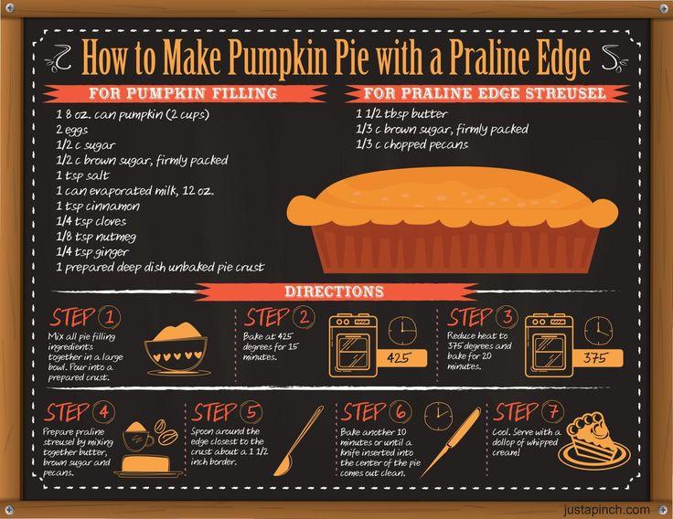 How to Make a Pumpkin Pie with a Praline Edge