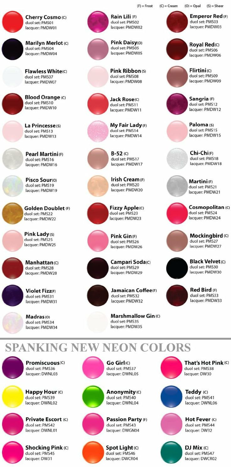 13 best Nail Polishes I love images on Pinterest | Heels, Nail ...