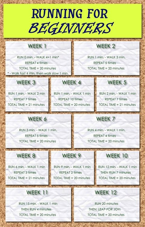 Running for beginners - this looks doable. I might not even have to start at week 1.  :)