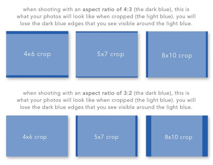 how to fix camera ratio
